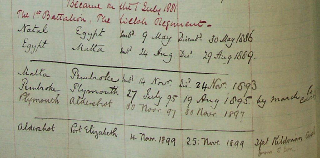 Welch Regiment movement records