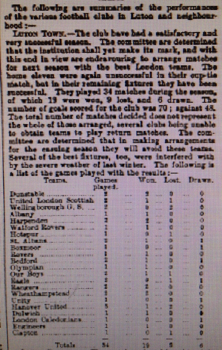 LTFC results 1886:87