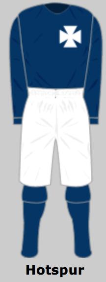Hotspur kit 1887
